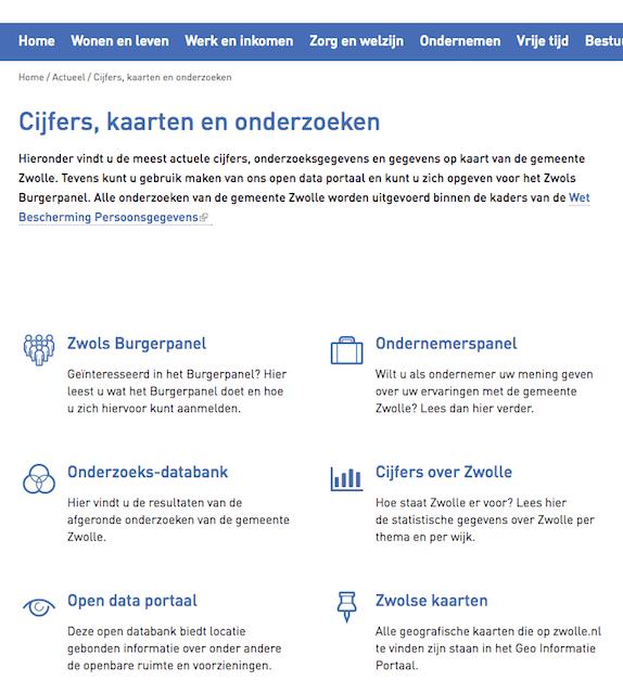 Overheidsparticipatie kaarten op website Zwolle geodomein